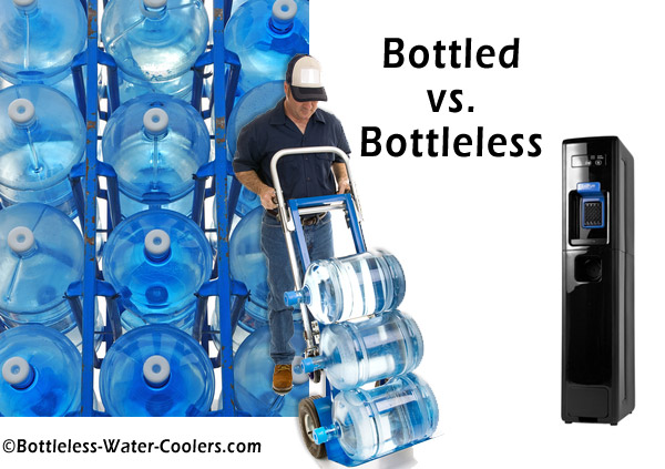 Bottled versus Bottleless? A no-brainer decision